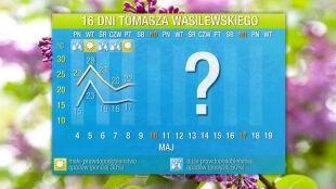 Prognoza na 16 dni: prawie 30 stopni we wtorek, a potem majowa normalność